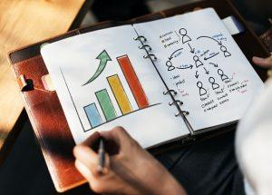 prévoir le développement d'une entreprise